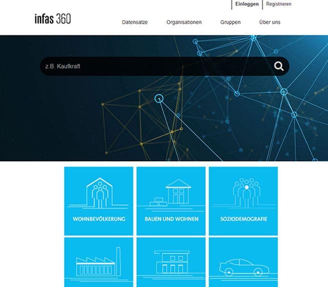 Link zum Online-Datenkatalog von infas360